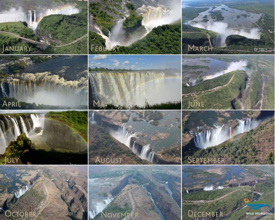 Wodospady Wiktorii miesiąc po miesiącu