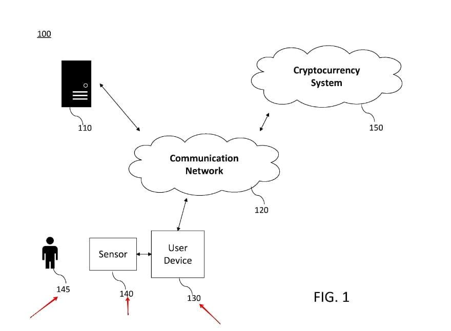 Patent, Microsoft - Obrębne Jednostki - Schemat