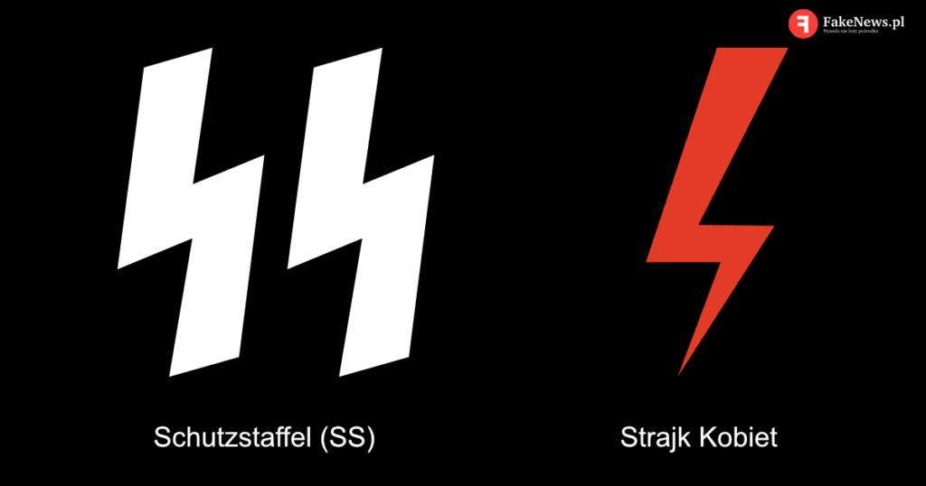 Porównanie logotypów