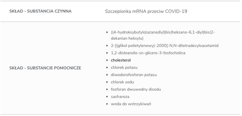Skład szczepionki Pfizer