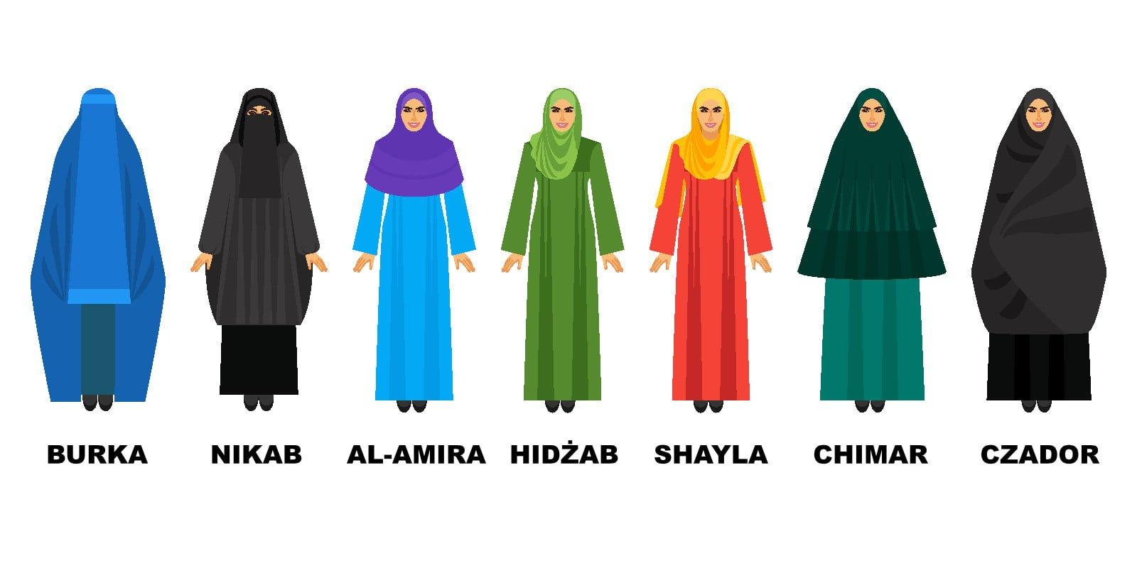 Rodzaje nakryć muzułmańskich kobiet