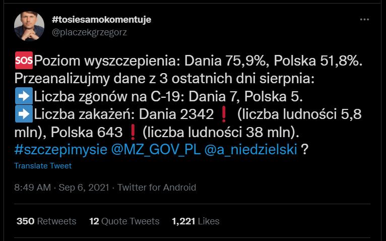 Grzegorz Płaczek Dania